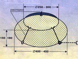 Раколовка в виде конуса