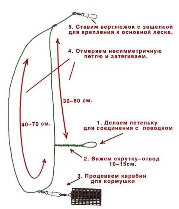 Схема изготовления несимметрической петли для фидера