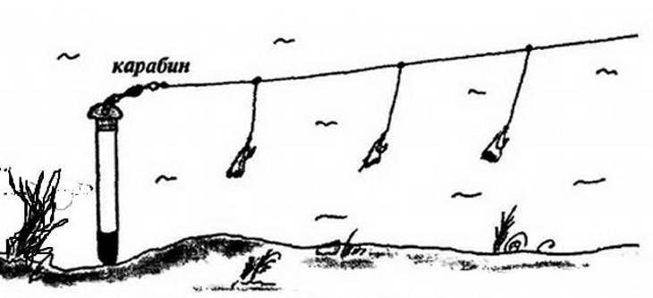 оснастка тирольской палочки