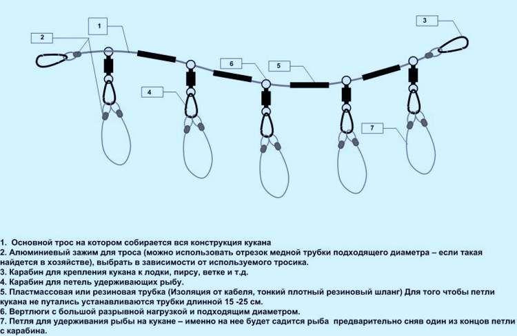 Схема для изготовления кукана своими руками