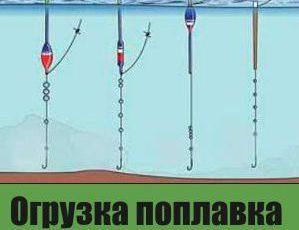 Правильная отгрузка поплавков для ловли карася для дальнего заброса